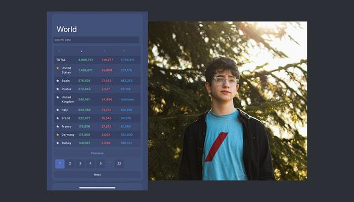 Этот 17-летний подросток создал один из самых популярных в мире веб-сайтов, отслеживающих информацию по коронавирусу, его сайт хотели купить за 8 миллионов долларов, но он отказался от денег