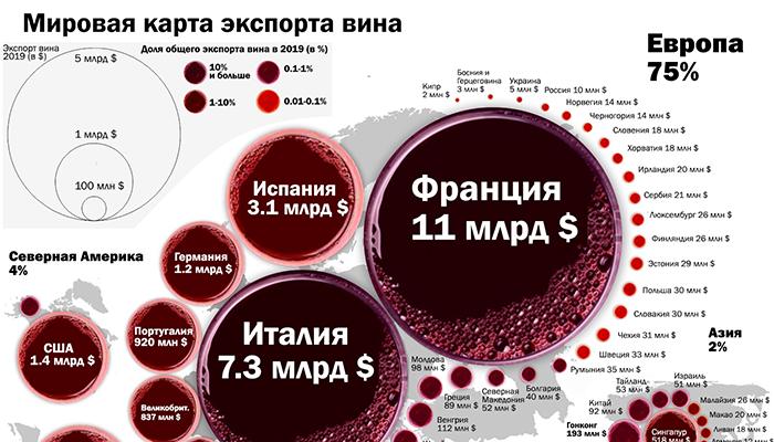 Инфографика: Экспорт вина по миру