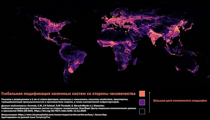 Инфографика: Воздействие человека на поверхность Земли