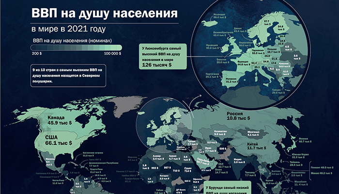 Инфографика: ВВП на душу населения в 2021 году